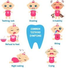When does baby teething start?