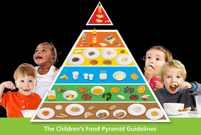 Kids and Food Tips for Parents